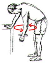 ejercicios de codman